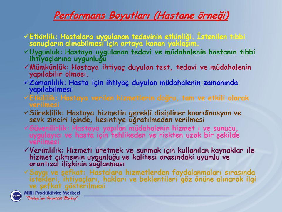 Performans Boyutları (Hastane örneği) Etkinlik: Hastalara uygulanan tedavinin etkinliği. İstenilen tıbbi sonuçların alınabilmesi için ortaya konan yak