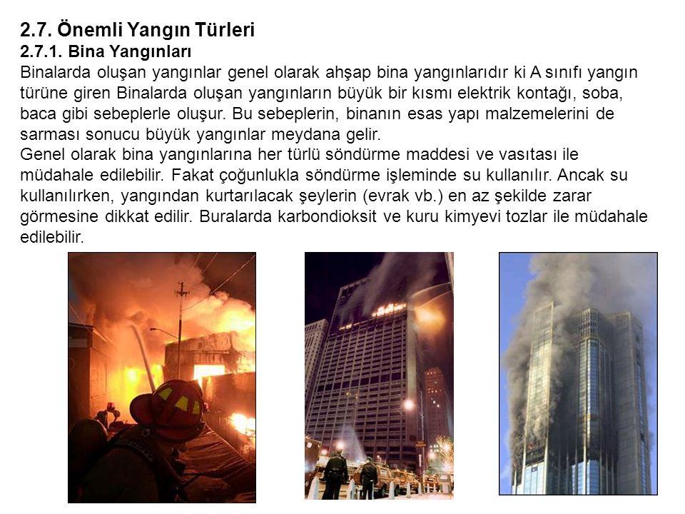 2.7. Önemli Yangın Türleri 2.7.1. Bina Yangınları Binalarda oluşan yangınlar genel olarak ahşap bina yangınlarıdır ki A sınıfı yangın türüne giren Bin