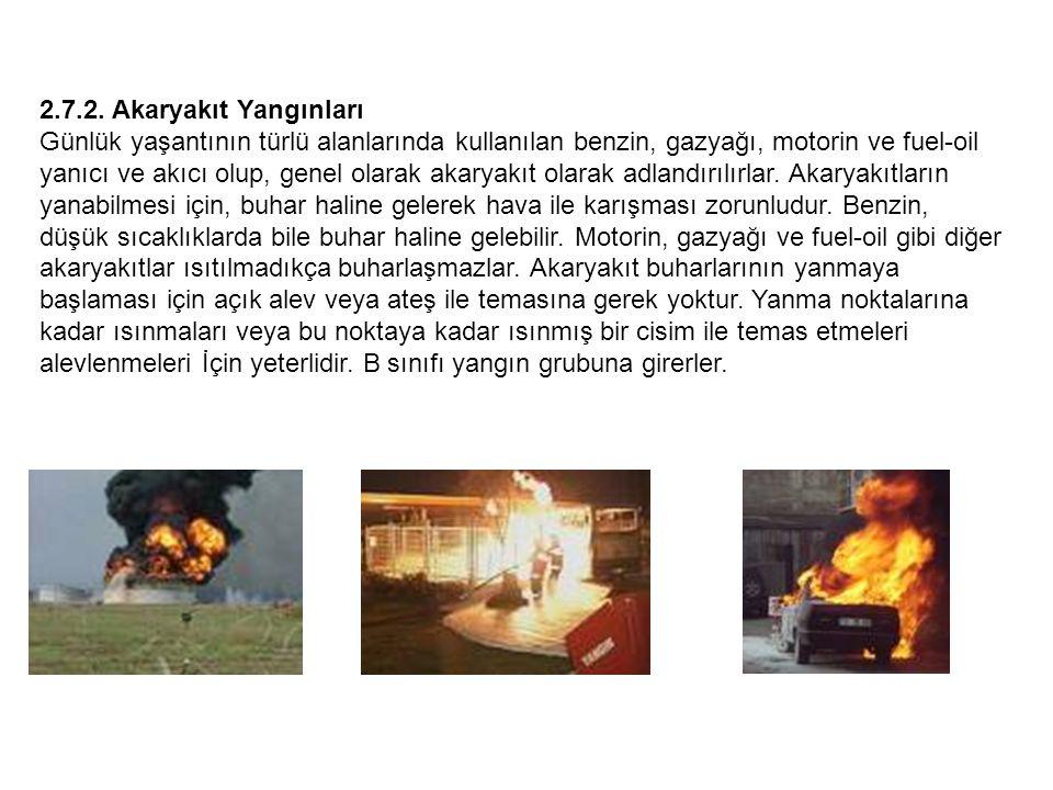 2.7.2. Akaryakıt Yangınları Günlük yaşantının türlü alanlarında kullanılan benzin, gazyağı, motorin ve fuel-oil yanıcı ve akıcı olup, genel olarak aka