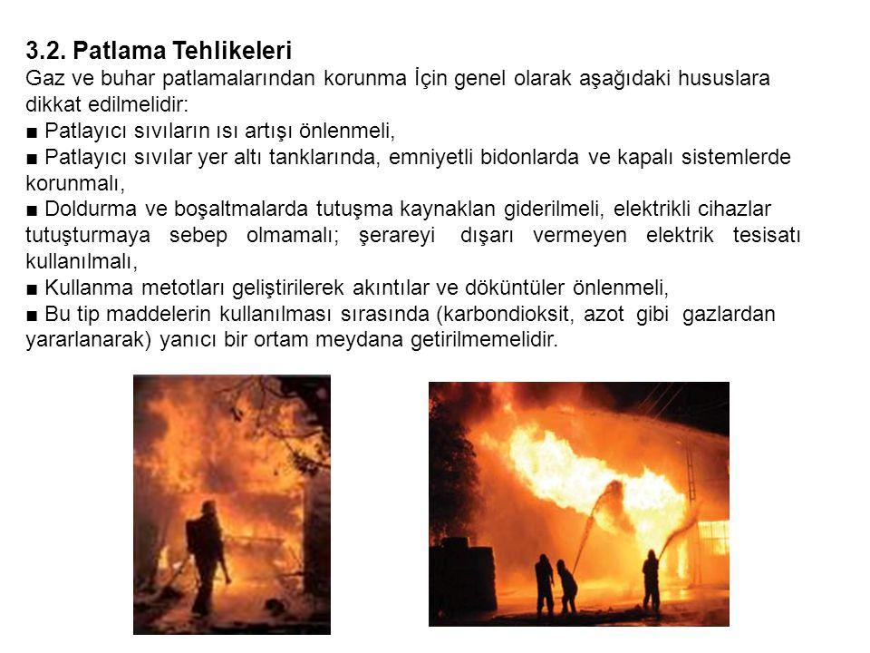 3.2. Patlama Tehlikeleri Gaz ve buhar patlamalarından korunma İçin genel olarak aşağıdaki hususlara dikkat edilmelidir: ■ Patlayıcı sıvıların ısı artı