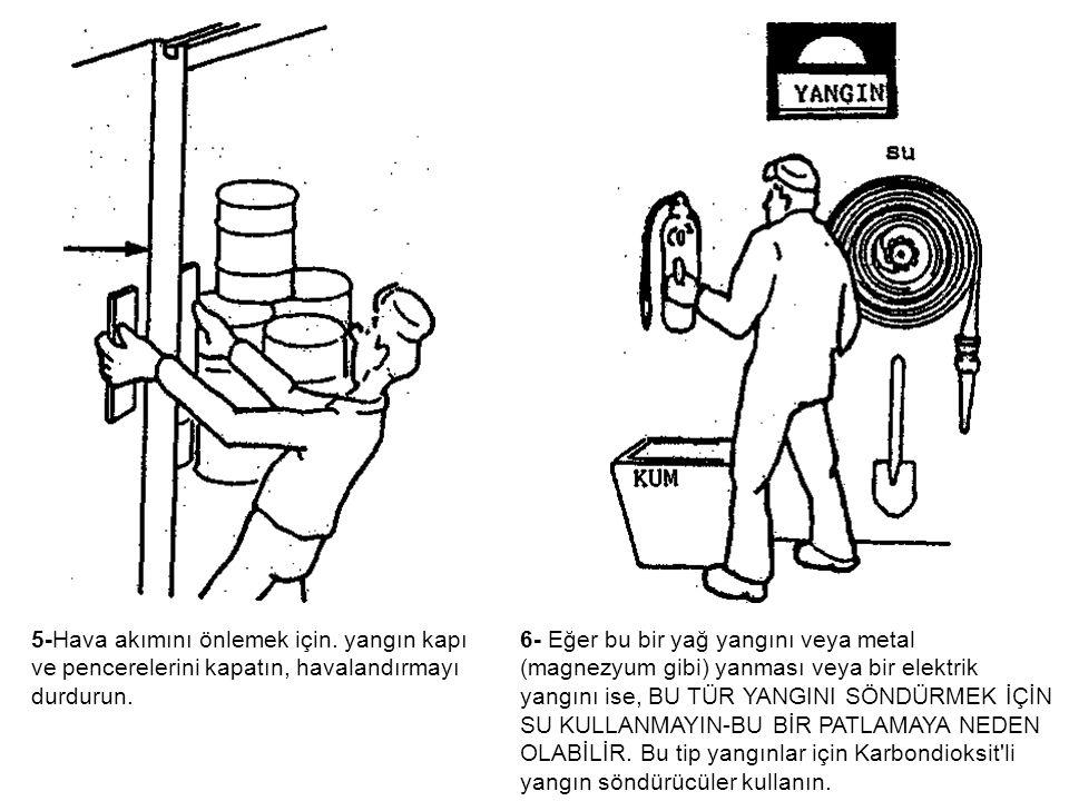 5-Hava akımını önlemek için. yangın kapı ve pencerelerini kapatın, havalandırmayı durdurun. 6- Eğer bu bir yağ yangını veya metal (magnezyum gibi) yan