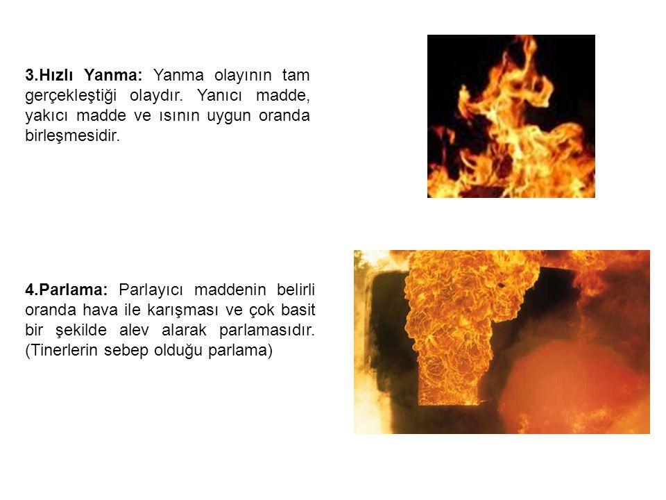 3.Hızlı Yanma: Yanma olayının tam gerçekleştiği olaydır. Yanıcı madde, yakıcı madde ve ısının uygun oranda birleşmesidir. 4.ParIama: Parlayıcı maddeni