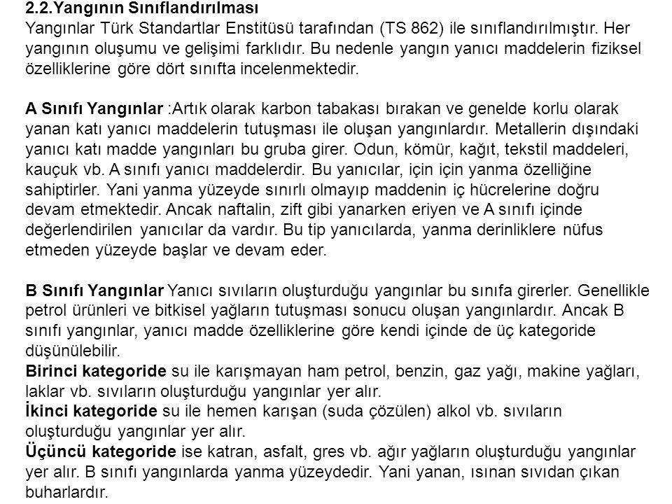 2.2.Yangının Sınıflandırılması Yangınlar Türk Standartlar Enstitüsü tarafından (TS 862) ile sınıflandırılmıştır. Her yangının oluşumu ve gelişimi fark