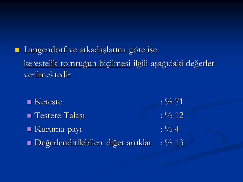 Langendorf ve arkadaşlarına göre ise Langendorf ve arkadaşlarına göre ise kerestelik tomruğun biçilmesi ilgili aşağıdaki değerler verilmektedir Kerest
