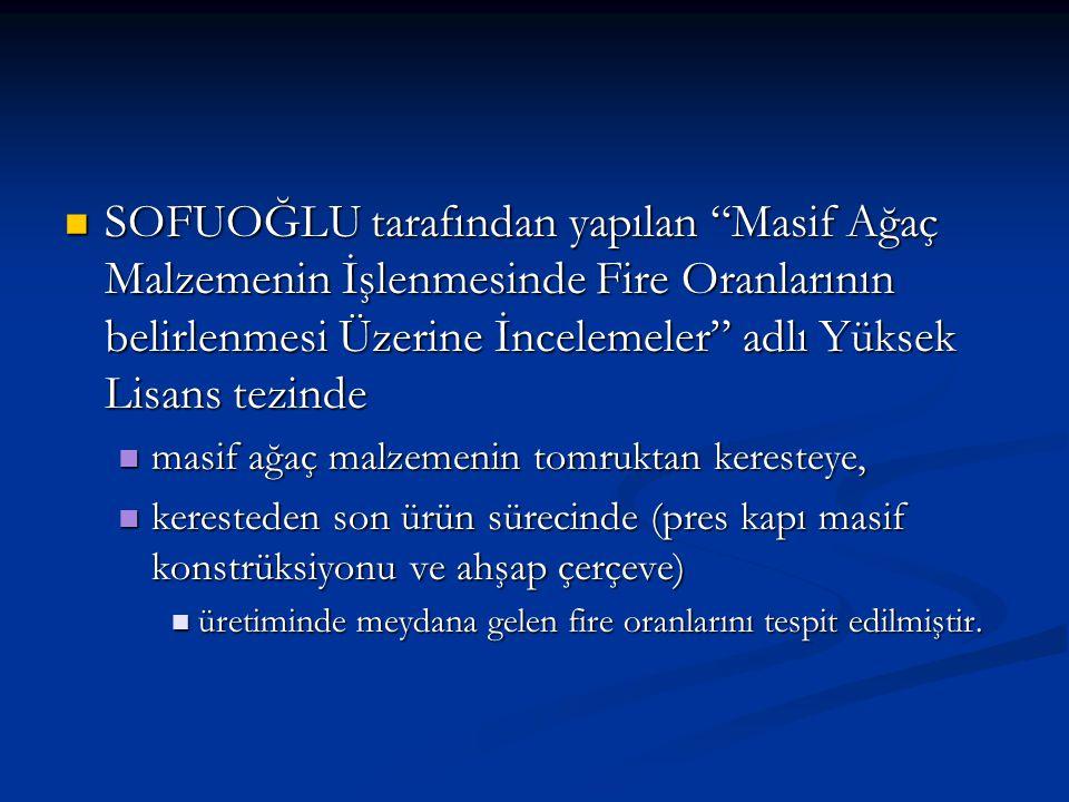 """SOFUOĞLU tarafından yapılan """"Masif Ağaç Malzemenin İşlenmesinde Fire Oranlarının belirlenmesi Üzerine İncelemeler"""" adlı Yüksek Lisans tezinde SOFUOĞLU"""