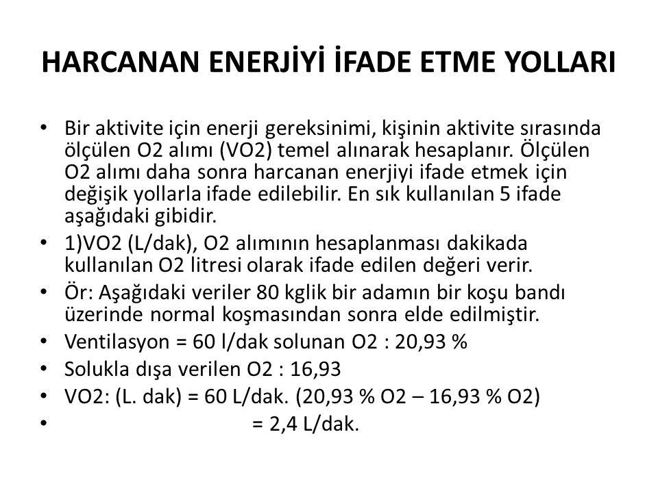 HARCANAN ENERJİYİ İFADE ETME YOLLARI Bir aktivite için enerji gereksinimi, kişinin aktivite sırasında ölçülen O2 alımı (VO2) temel alınarak hesaplanır