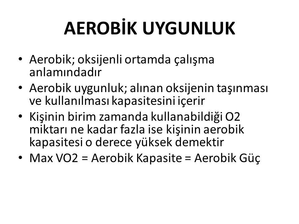 AEROBİK UYGUNLUK Aerobik; oksijenli ortamda çalışma anlamındadır Aerobik uygunluk; alınan oksijenin taşınması ve kullanılması kapasitesini içerir Kişi