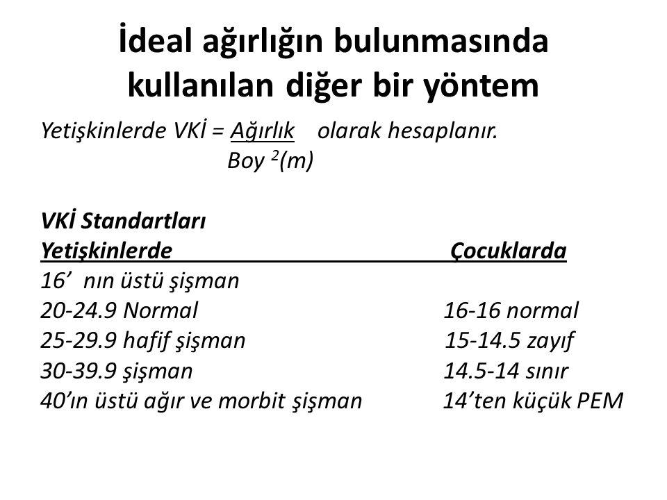 İdeal ağırlığın bulunmasında kullanılan diğer bir yöntem Yetişkinlerde VKİ = Ağırlık olarak hesaplanır. Boy 2 (m) VKİ Standartları Yetişkinlerde Çocuk