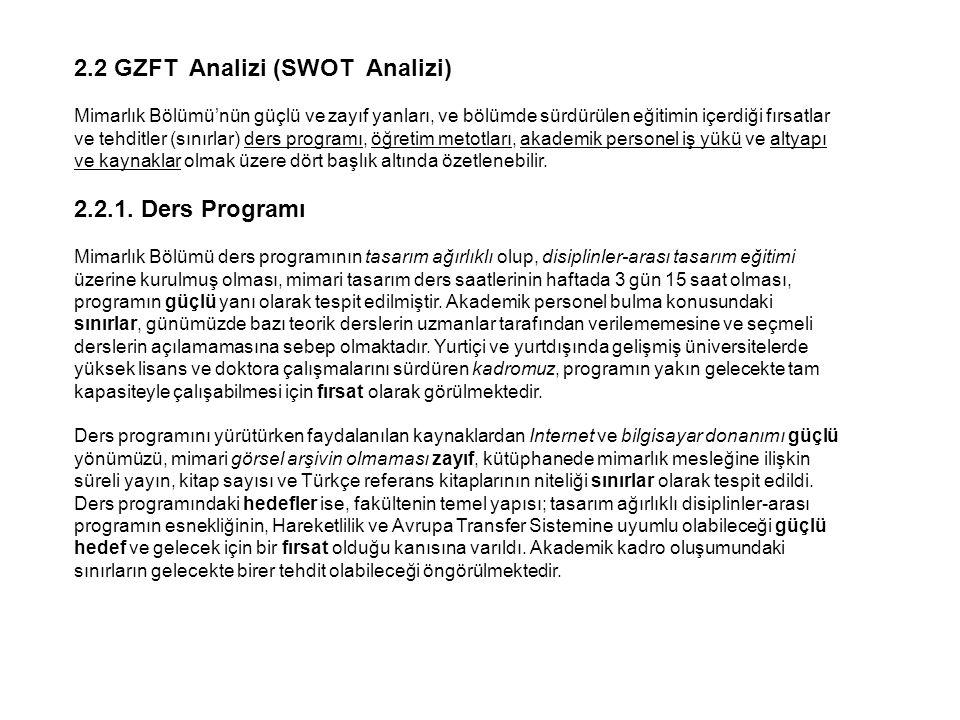2.2 GZFT Analizi (SWOT Analizi) Mimarlık Bölümü'nün güçlü ve zayıf yanları, ve bölümde sürdürülen eğitimin içerdiği fırsatlar ve tehditler (sınırlar)