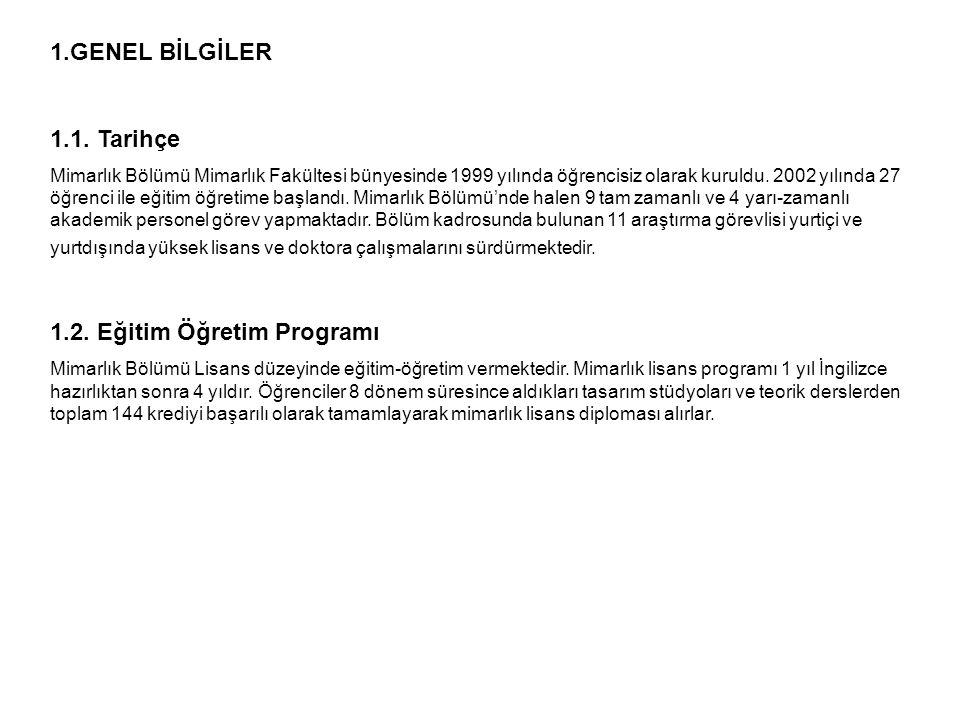 1.GENEL BİLGİLER 1.1. Tarihçe Mimarlık Bölümü Mimarlık Fakültesi bünyesinde 1999 yılında öğrencisiz olarak kuruldu. 2002 yılında 27 öğrenci ile eğitim