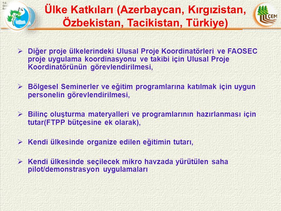 Ülke Katkıları (Azerbaycan, Kırgızistan, Özbekistan, Tacikistan, Türkiye)  Diğer proje ülkelerindeki Ulusal Proje Koordinatörleri ve FAOSEC proje uyg