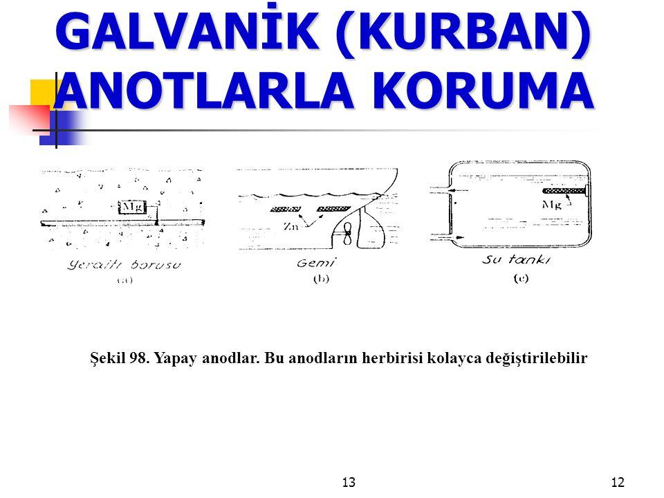 1312 GALVANİK (KURBAN) ANOTLARLA KORUMA Şekil 98. Yapay anodlar. Bu anodların herbirisi kolayca değiştirilebilir