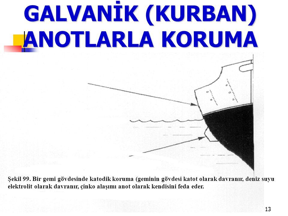 13 GALVANİK (KURBAN) ANOTLARLA KORUMA Şekil 99. Bir gemi gövdesinde katodik koruma (geminin gövdesi katot olarak davranır, deniz suyu elektrolit olara