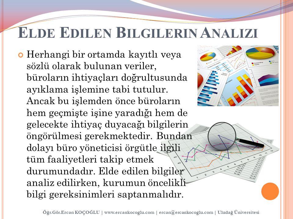 E LDE E DILEN B ILGILERIN A NALIZI Öğr.Gör.Ercan KOÇOĞLU   www.ercankocoglu.com   ercan@ercankocoglu.com   Uludağ Üniversitesi Herhangi bir ortamda kayıtlı veya sözlü olarak bulunan veriler, büroların ihtiyaçları doğrultusunda ayıklama işlemine tabi tutulur.
