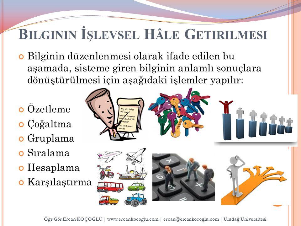 B ILGININ İ ŞLEVSEL H ÂLE G ETIRILMESI Öğr.Gör.Ercan KOÇOĞLU   www.ercankocoglu.com   ercan@ercankocoglu.com   Uludağ Üniversitesi Bilginin düzenlenmesi olarak ifade edilen bu aşamada, sisteme giren bilginin anlamlı sonuçlara dönüştürülmesi için aşağıdaki işlemler yapılır: Özetleme Çoğaltma Gruplama Sıralama Hesaplama Karşılaştırma