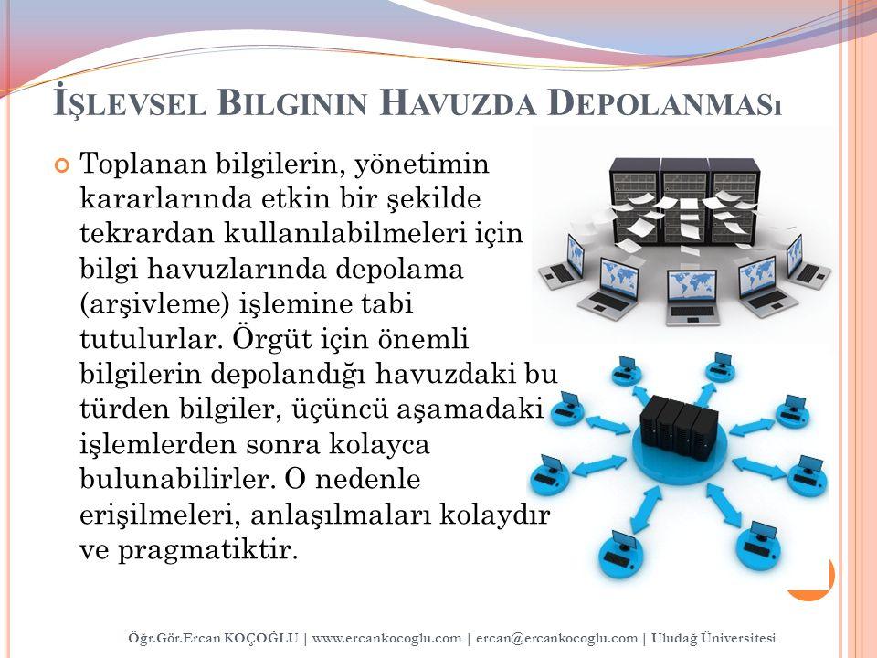 İ ŞLEVSEL B ILGININ H AVUZDA D EPOLANMASı Öğr.Gör.Ercan KOÇOĞLU   www.ercankocoglu.com   ercan@ercankocoglu.com   Uludağ Üniversitesi Toplanan bilgilerin, yönetimin kararlarında etkin bir şekilde tekrardan kullanılabilmeleri için bilgi havuzlarında depolama (arşivleme) işlemine tabi tutulurlar.