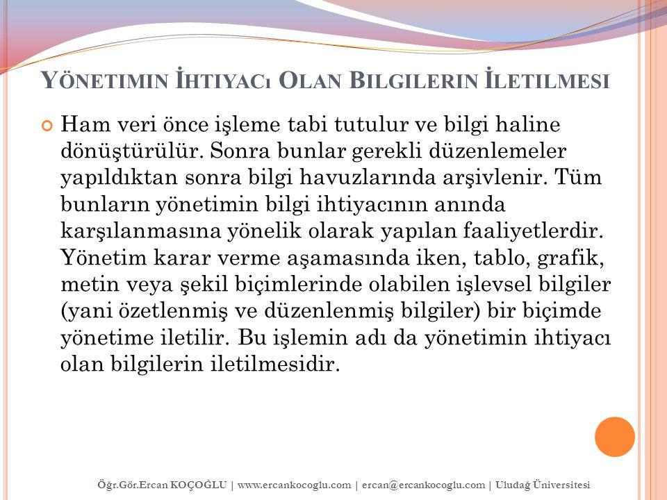Y ÖNETIMIN İ HTIYACı O LAN B ILGILERIN İ LETILMESI Öğr.Gör.Ercan KOÇOĞLU   www.ercankocoglu.com   ercan@ercankocoglu.com   Uludağ Üniversitesi Ham veri önce işleme tabi tutulur ve bilgi haline dönüştürülür.