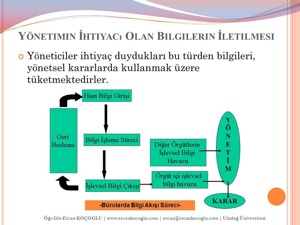 Y ÖNETIMIN İ HTIYACı O LAN B ILGILERIN İ LETILMESI Öğr.Gör.Ercan KOÇOĞLU   www.ercankocoglu.com   ercan@ercankocoglu.com   Uludağ Üniversitesi Yöneticiler ihtiyaç duydukları bu türden bilgileri, yönetsel kararlarda kullanmak üzere tüketmektedirler.