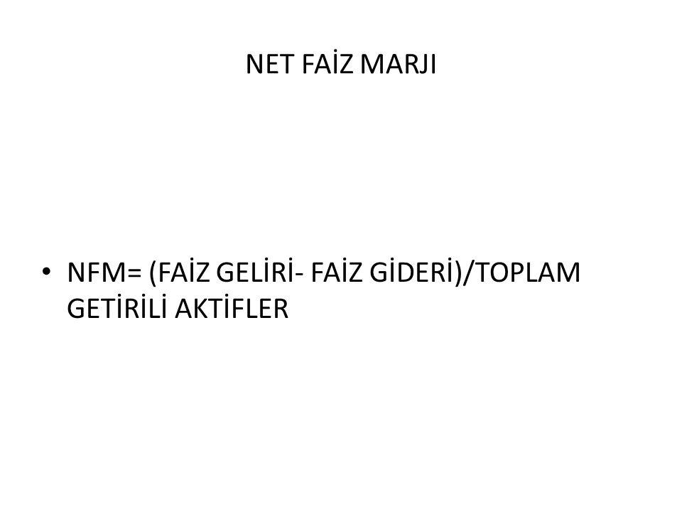 NET FAİZ MARJI NFM= (FAİZ GELİRİ- FAİZ GİDERİ)/TOPLAM GETİRİLİ AKTİFLER