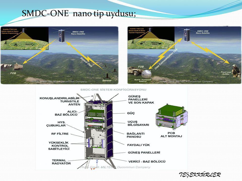 SMDC-ONE nano tip uydusu; TE Ş EKKÜRLER