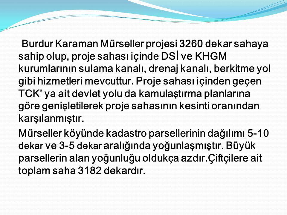 Burdur Karaman Mürseller projesi 3260 dekar sahaya sahip olup, proje sahası içinde DSİ ve KHGM kurumlarının sulama kanalı, drenaj kanalı, berkitme yol