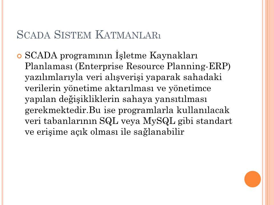 S CADA S ISTEM K ATMANLARı SCADA programının İşletme Kaynakları Planlaması (Enterprise Resource Planning-ERP) yazılımlarıyla veri alışverişi yaparak s