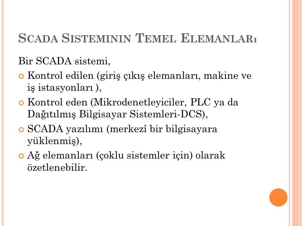 S CADA S ISTEMININ T EMEL E LEMANLARı Bir SCADA sistemi, Kontrol edilen (giriş çıkış elemanları, makine ve iş istasyonları ), Kontrol eden (Mikrodenet