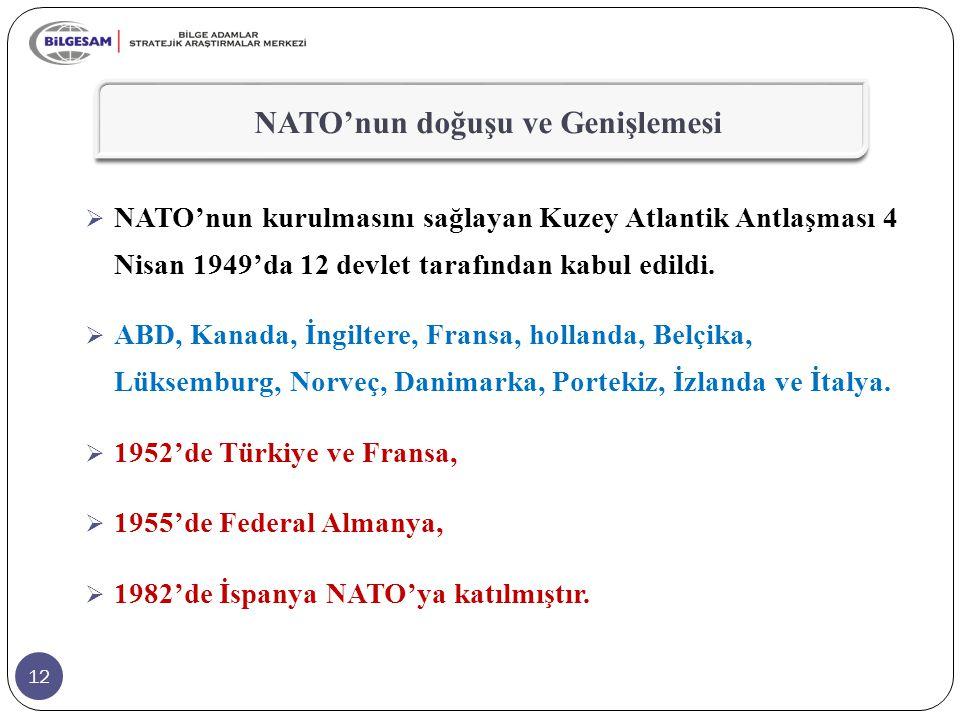 12  NATO'nun kurulmasını sağlayan Kuzey Atlantik Antlaşması 4 Nisan 1949'da 12 devlet tarafından kabul edildi.  ABD, Kanada, İngiltere, Fransa, holl