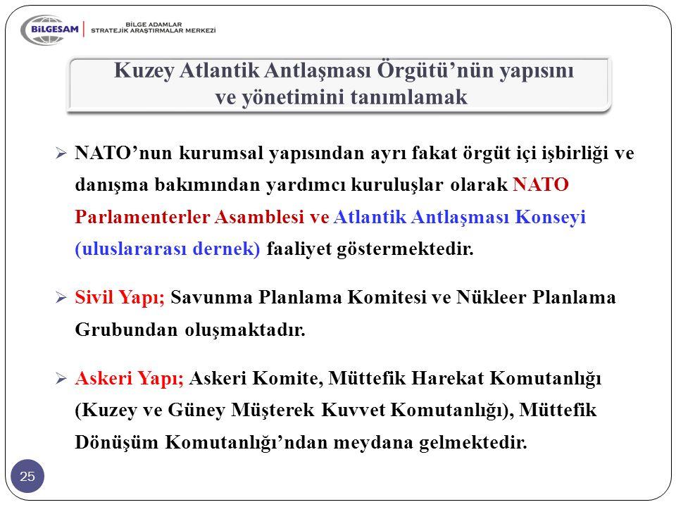 25  NATO'nun kurumsal yapısından ayrı fakat örgüt içi işbirliği ve danışma bakımından yardımcı kuruluşlar olarak NATO Parlamenterler Asamblesi ve Atl