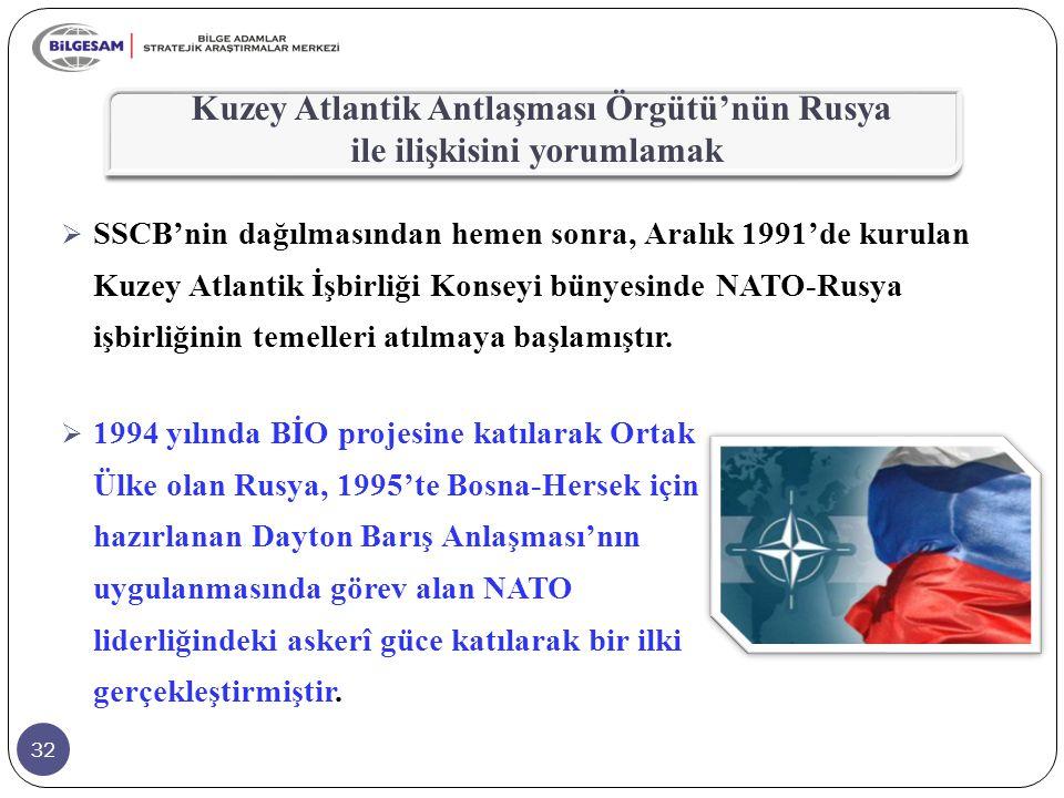 32  1994 yılında BİO projesine katılarak Ortak Ülke olan Rusya, 1995'te Bosna-Hersek için hazırlanan Dayton Barış Anlaşması'nın uygulanmasında görev