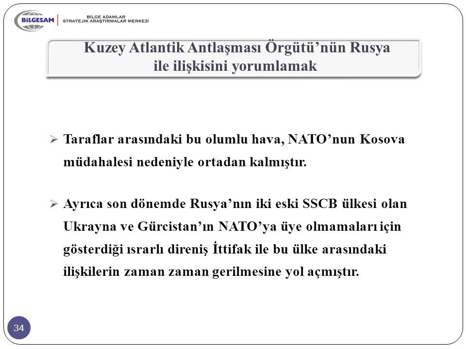 34  Taraflar arasındaki bu olumlu hava, NATO'nun Kosova müdahalesi nedeniyle ortadan kalmıştır.  Ayrıca son dönemde Rusya'nın iki eski SSCB ülkesi o