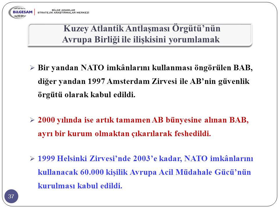 37  Bir yandan NATO imkânlarını kullanması öngörülen BAB, diğer yandan 1997 Amsterdam Zirvesi ile AB'nin güvenlik örgütü olarak kabul edildi.  2000