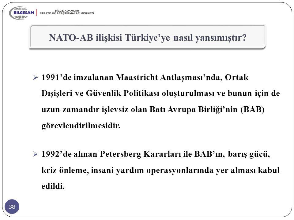 38 NATO-AB ilişkisi Türkiye'ye nasıl yansımıştır?  1991'de imzalanan Maastricht Antlaşması'nda, Ortak Dışişleri ve Güvenlik Politikası oluşturulması