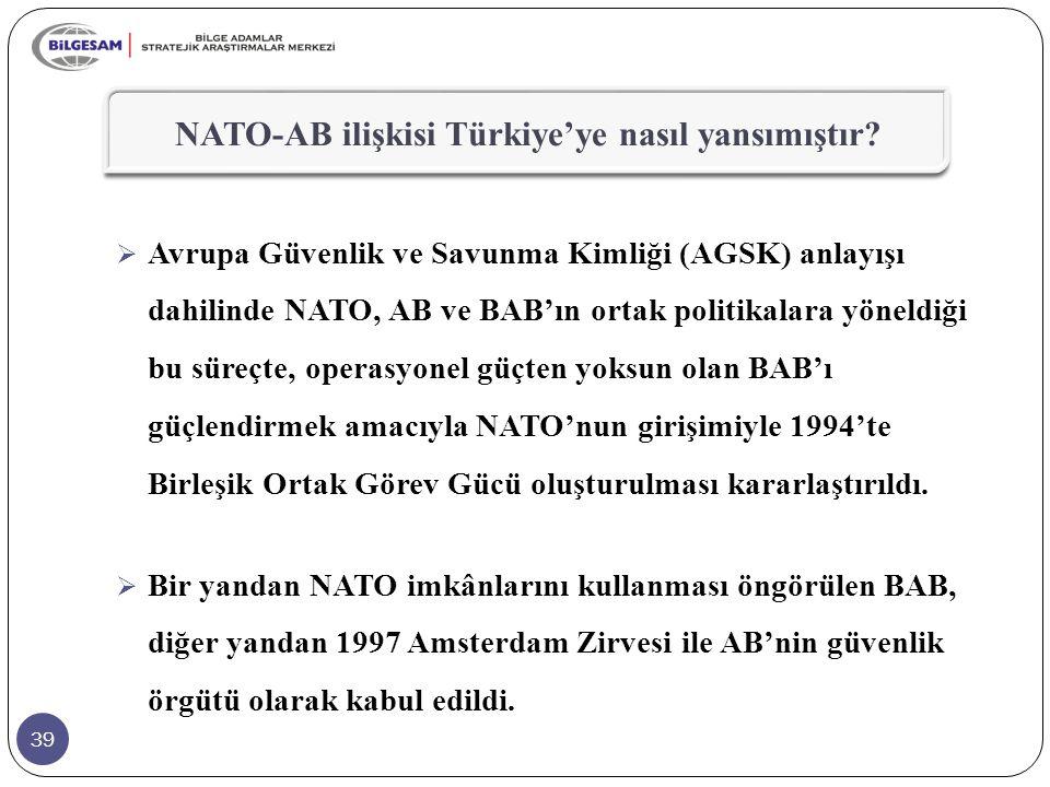 39 NATO-AB ilişkisi Türkiye'ye nasıl yansımıştır?  Avrupa Güvenlik ve Savunma Kimliği (AGSK) anlayışı dahilinde NATO, AB ve BAB'ın ortak politikalara