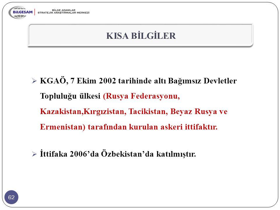 62 KISA BİLGİLER  KGAÖ, 7 Ekim 2002 tarihinde altı Bağımsız Devletler Topluluğu ülkesi (Rusya Federasyonu, Kazakistan,Kırgızistan, Tacikistan, Beyaz