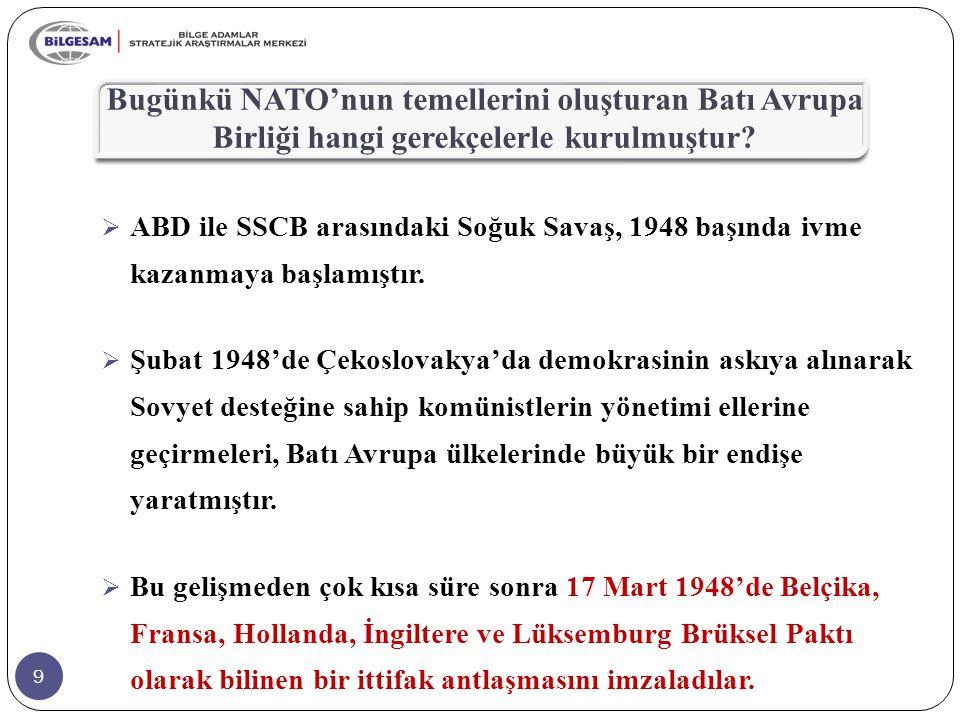 9  ABD ile SSCB arasındaki Soğuk Savaş, 1948 başında ivme kazanmaya başlamıştır.  Şubat 1948'de Çekoslovakya'da demokrasinin askıya alınarak Sovyet