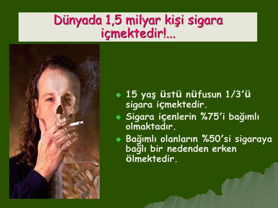  15 yaş ü st ü n ü fusun 1/3 'ü sigara i ç mektedir.  Sigara i ç enlerin %75 ' i bağımlı olmaktadır.  Bağımlı olanların %50 ' si sigaraya bağlı bir
