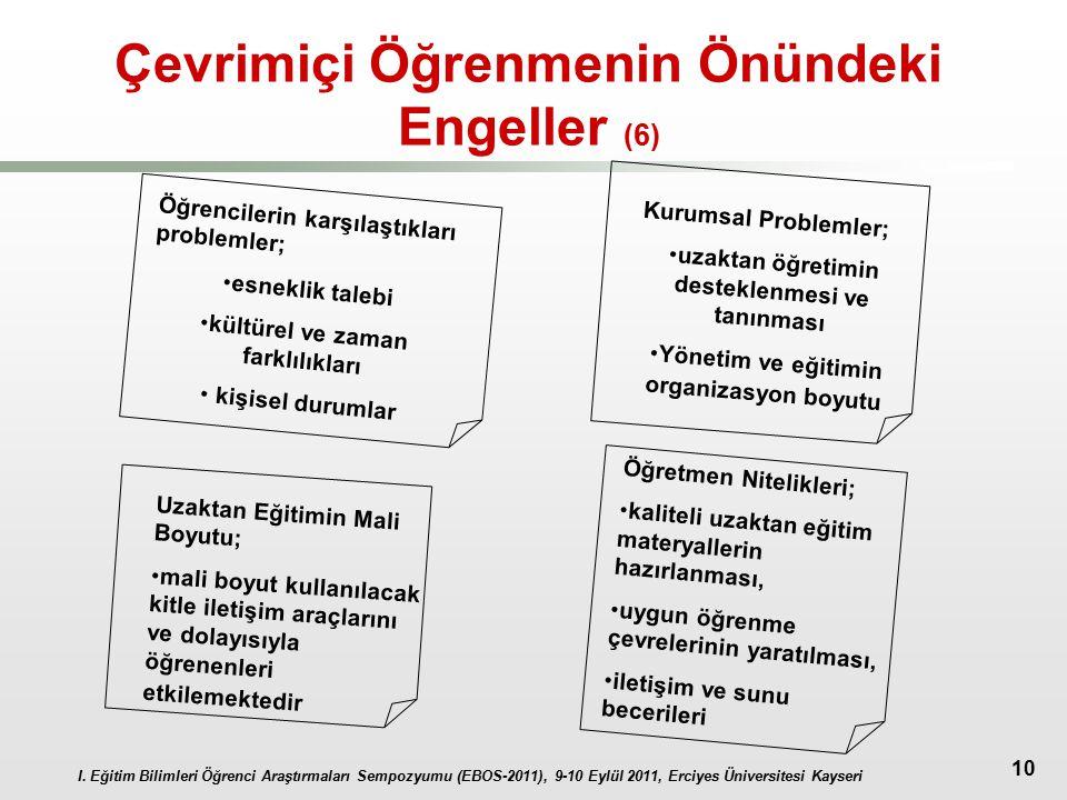 I. Eğitim Bilimleri Öğrenci Araştırmaları Sempozyumu (EBOS-2011), 9-10 Eylül 2011, Erciyes Üniversitesi Kayseri 10 Çevrimiçi Öğrenmenin Önündeki Engel