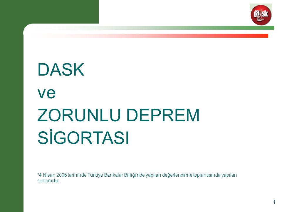 1 DASK ve ZORUNLU DEPREM SİGORTASI *4 Nisan 2006 tarihinde Türkiye Bankalar Birliği'nde yapılan değerlendirme toplantısında yapılan sunumdur.