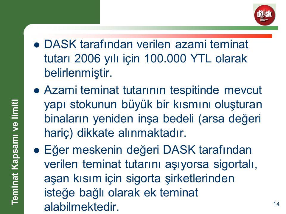 14 DASK tarafından verilen azami teminat tutarı 2006 yılı için 100.000 YTL olarak belirlenmiştir.