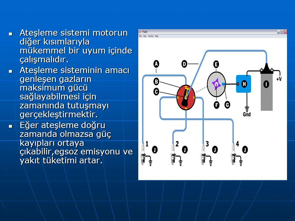 Ateşleme sistemi motorun diğer kısımlarıyla mükemmel bir uyum içinde çalışmalıdır. Ateşleme sistemi motorun diğer kısımlarıyla mükemmel bir uyum içind