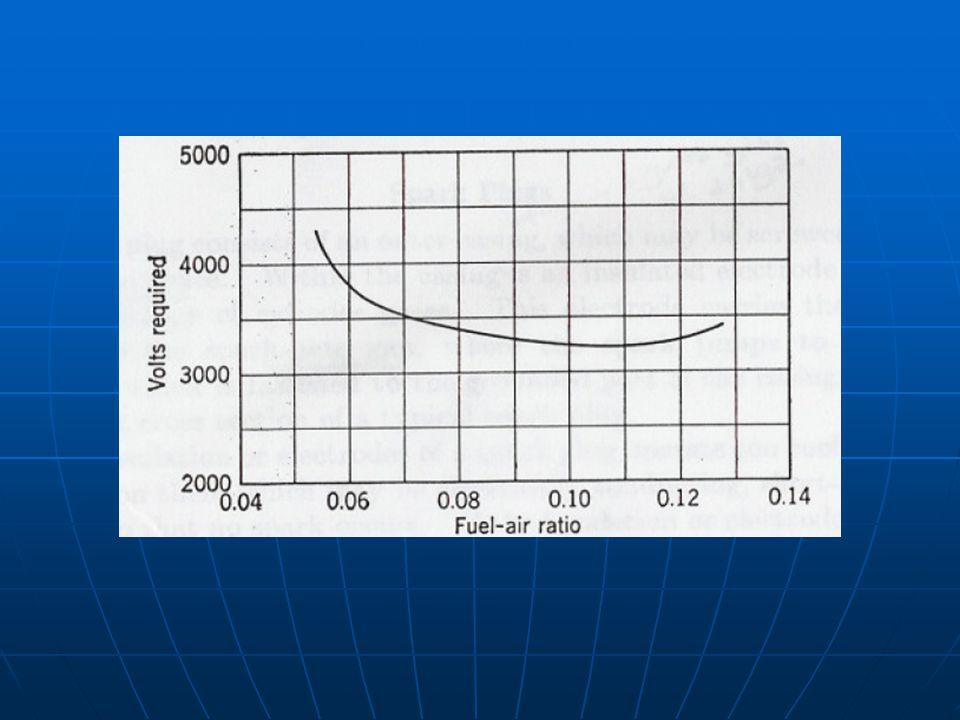 Rotorun dönmesiyle meydana gelen manyetik alan değişimi, ateşleme bobini sargılarında bir gerilim doğmasını sağlar.