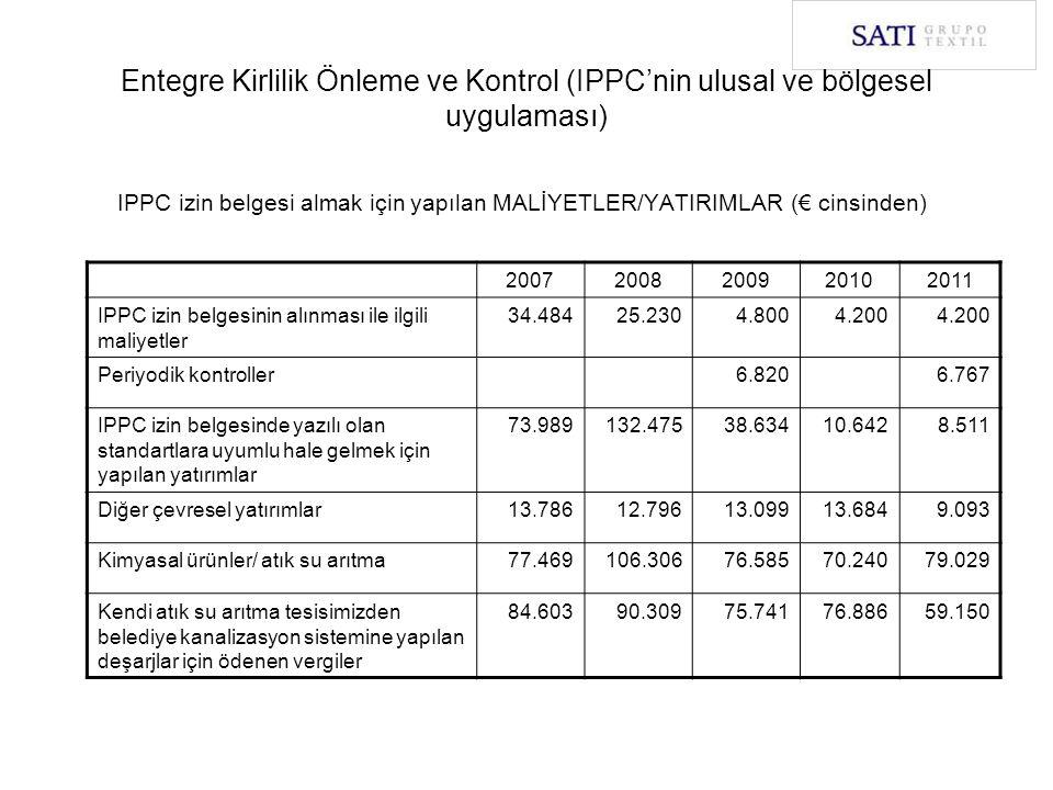 IPPC izin belgesi almak için yapılan MALİYETLER/YATIRIMLAR (€ cinsinden) 20072008200920102011 IPPC izin belgesinin alınması ile ilgili maliyetler 34.4