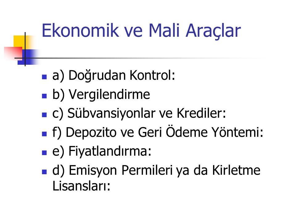 Ekonomik ve Mali Araçlar a) Doğrudan Kontrol: b) Vergilendirme c) Sübvansiyonlar ve Krediler: f) Depozito ve Geri Ödeme Yöntemi: e) Fiyatlandırma: d)