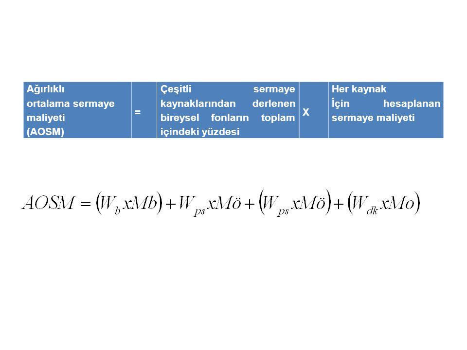 Ağırlıklı ortalama sermaye maliyeti (AOSM) = Çeşitli sermaye kaynaklarından derlenen bireysel fonların toplam içindeki yüzdesi X Her kaynak İçin hesap