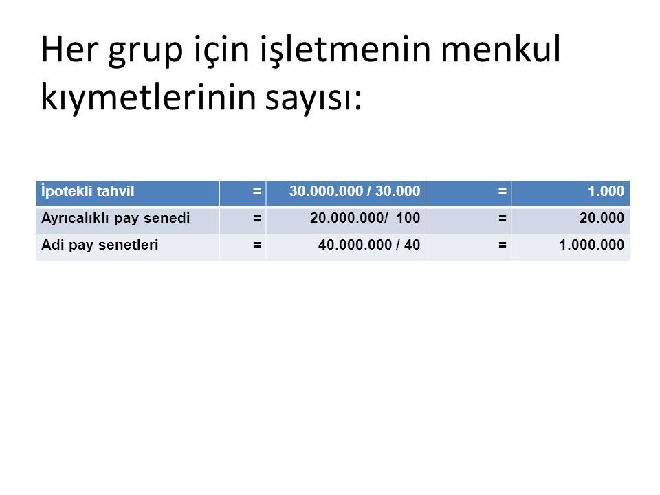 Her grup için işletmenin menkul kıymetlerinin sayısı: İpotekli tahvil=30.000.000 / 30.000=1.000 Ayrıcalıklı pay senedi=20.000.000/ 100=20.000 Adi pay