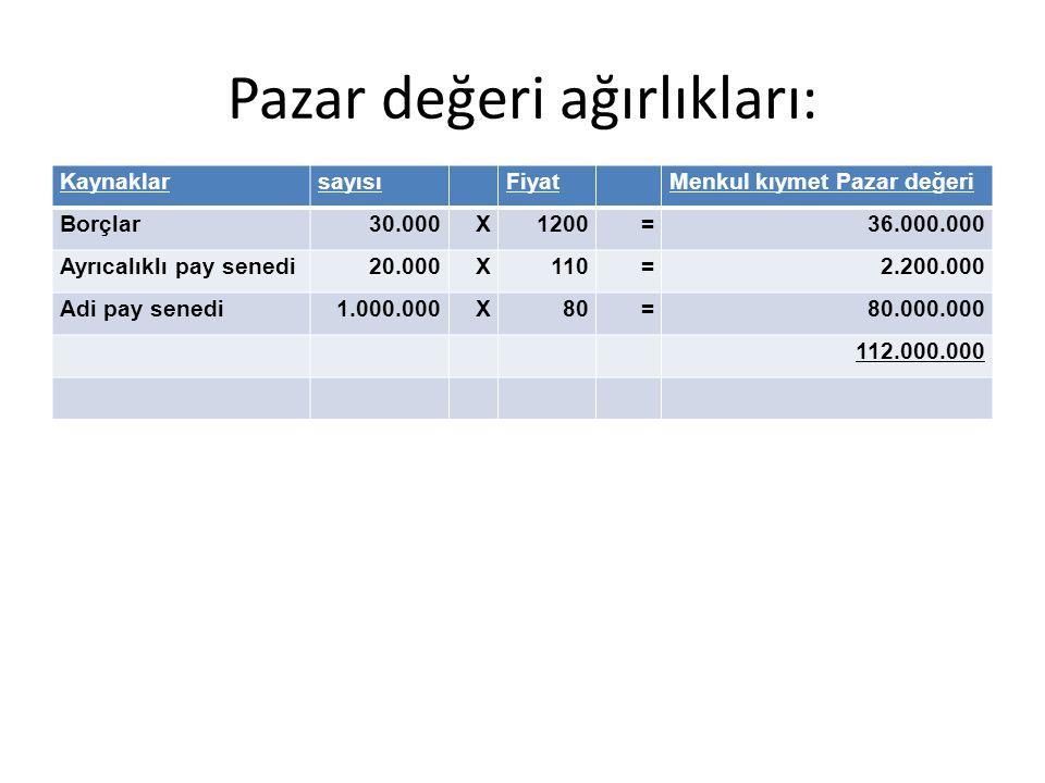 Pazar değeri ağırlıkları: KaynaklarsayısıFiyatMenkul kıymet Pazar değeri Borçlar30.000X1200=36.000.000 Ayrıcalıklı pay senedi20.000X110=2.200.000 Adi