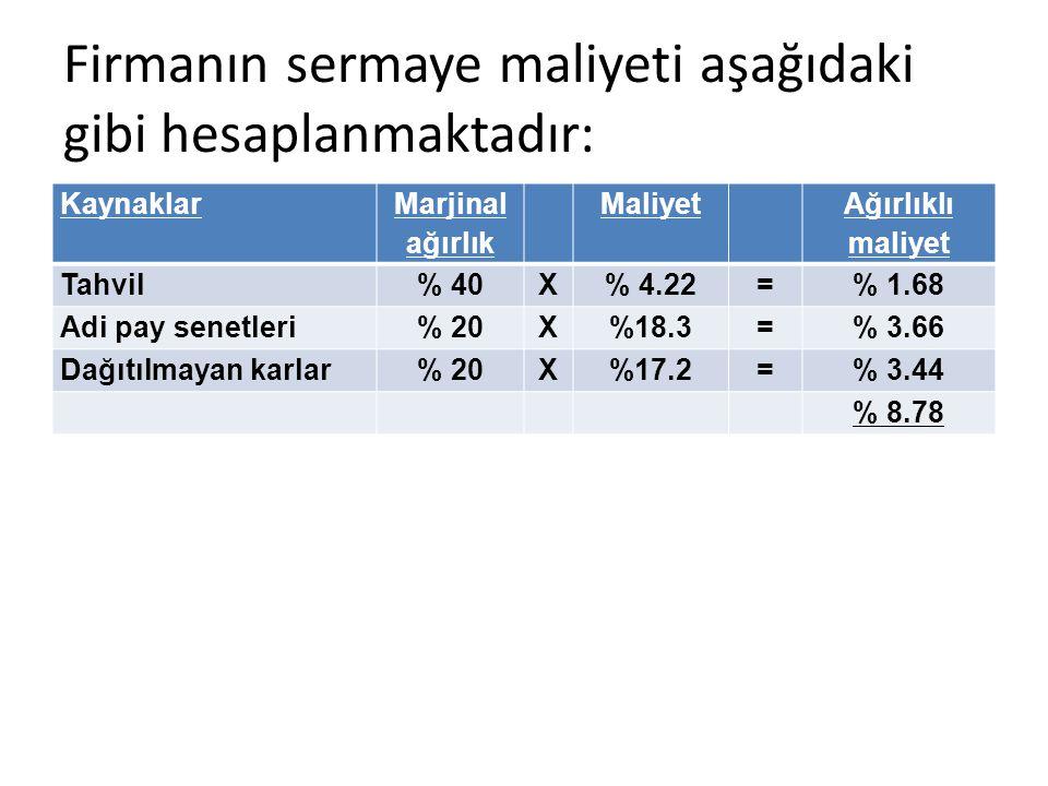 Firmanın sermaye maliyeti aşağıdaki gibi hesaplanmaktadır: Kaynaklar Marjinal ağırlık Maliyet Ağırlıklı maliyet Tahvil% 40X% 4.22=% 1.68 Adi pay senet