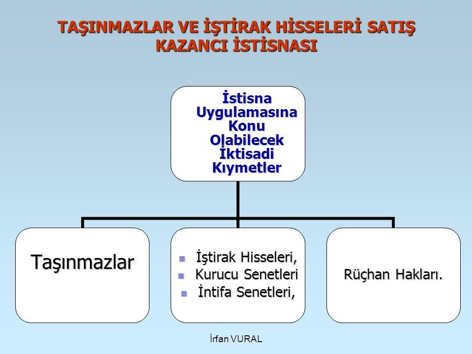 İrfan VURAL TAŞINMAZLAR VE İŞTİRAK HİSSELERİ SATIŞ KAZANCI İSTİSNASI İstisna Uygulamasına Konu Olabilecek İktisadi Kıymetler Taşınmazlar İştirak Hisse
