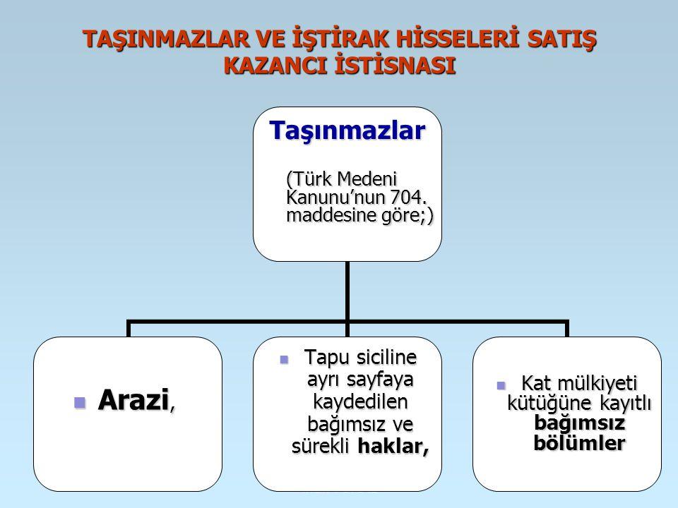 İrfan VURAL TAŞINMAZLAR VE İŞTİRAK HİSSELERİ SATIŞ KAZANCI İSTİSNASI Taşınmazlar (Türk Medeni Kanunu'nun 704. maddesine göre;) Arazi, Arazi, Tapu sici